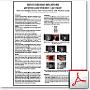 Nuovo disegno implantare per alveoli post-estrattivi